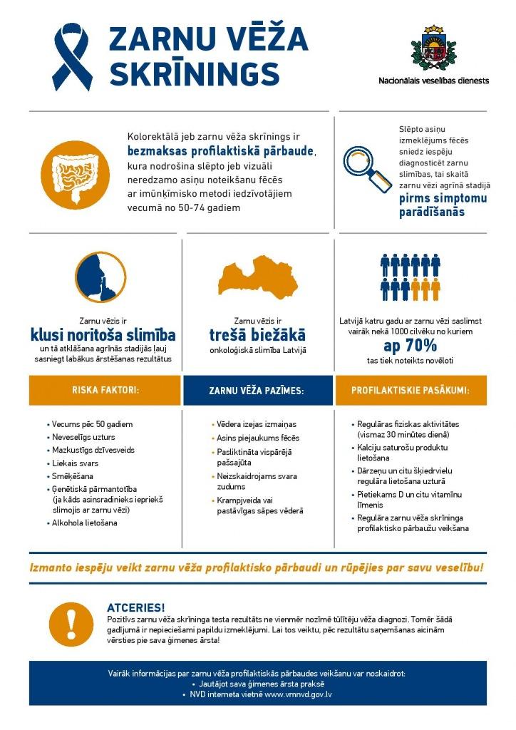 Infografika_skrinings-page-001.jpg